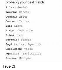 Leo And Scorpio Compatibility Chart Best Match For Aquarius Best Laptop