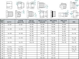 Iec Motor Frame Size Chart Bedowntowndaytona Com