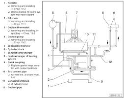 1 8t auq engine diagram skoda octavia mk i briskoda 4886686191 2b25932fab o jpg