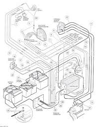 Fortable very best 1988 club car wiring diagram gallery