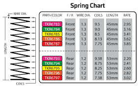 Team Associated B6 Spring Chart Tekno Rc 45mm Front Shock Spring Set Green 3 16lb In 1 3x9 0
