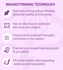 buy descriptive essay online custom and professional work ultius brainstorming techniques ultius