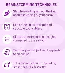 buy descriptive essay online custom and professional work ultius brainstorming techniques ultius