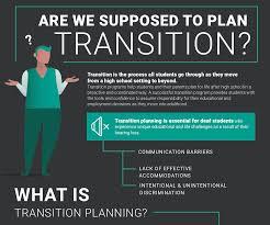 Transition Planning National Deaf Center