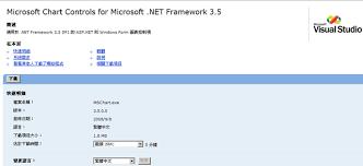 Wpf Chart Control Microsoft