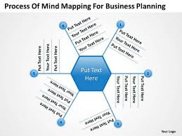 Mind Mapping For Business Planning Ppt Sample Daycare Powerpoint
