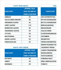 11 Food Calorie Chart Templates Pdf Doc Free Premium