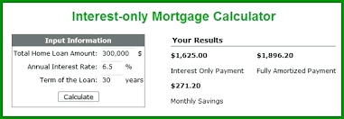 Home Mortgage Calculator Excel Interest Only Loan Calculator Excel ...
