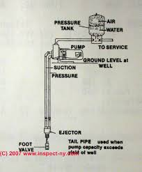 prime pump water water pumps myers quick prime pump 90 gpm 3 hp 230 1 60 qp