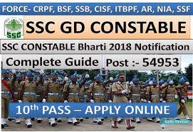 Ssc Gd Constable 2019 Notification Pdf 58373 Posts