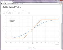 profit loss graph file bull call spread option strategy profit loss graph png