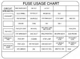 pontiac montana (1999) fuse box diagram auto genius 2012 Pontiac Montana into Your pontiac montana (1999) fuse box diagram