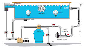 swimming pool schematic heat exchanger electric heater heat pump swimming pool schematic electric heater