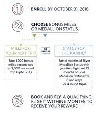 Delta Skymiles Benefits Chart Delta Skymiles Bonus Miles Or Medallion Status Offer For