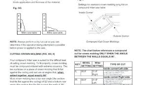 Crown Molding Miter Chart What Angle To Cut Crown Molding Certifiedsoccertips Co