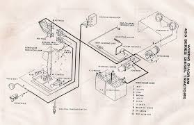 case tractor wiring,tractor download free printable wiring diagrams David Brown 885 Wiring Diagram need wiring diagram for 430 ca yesterday's tractors 1971 david brown 885 wiring diagram