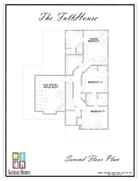 homes unplugged the full house and why we call it that inside full house house plan