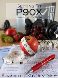 P90x Portion Chart Getting Fit With P90x Phase I Elizabeths Kitchen Diary
