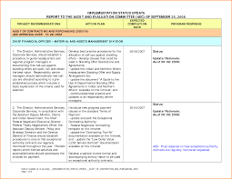 Project Daily Status Report Template Excel And Status Update