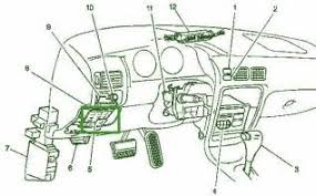 similiar 2001 mustang v6 fuse diagram keywords harley davidson night train as well 1999 chevy prizm fuse box diagram