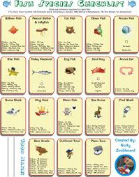 Toontown Fishing Chart Fish Species Checklist Mmo Central Forums Balloon Fish