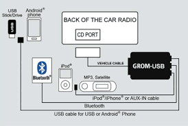 grom audi 98 10 usb bluetooth android ipod bluetooth car adapter grom audi 98 10 usb bluetooth android ipod bluetooth car adapter