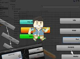 A Set Of Characters With A Specific Design Is Called A Guide To The Unity Animator For 2d Characters Gamedev