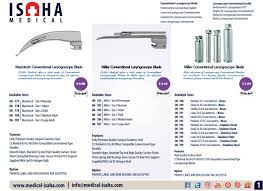 Laryngoscope Blades And Handles Catalog With Prices In 2019