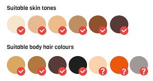 Skin Tone Chart Silkn Infinity Tone Chart We Are Body Beautiful