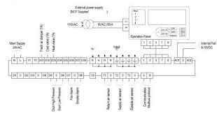 ahu wiring diagram wiring diagram soe Compressor Wiring Diagram at Ahu Starter Panel Wiring Diagram