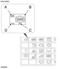 fuse panel diagram for a 20009 ford fiesta pasenger box fixya change a fuse for the ford fiesta zetec horn