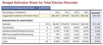 budget for kitchen remodel calculator