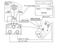 badland winch wiring diagram wiring diagram and hernes warn winch controller wiring diagram solidfonts