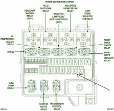 chrysler cirrus fuse box wiring diagrams online 1997 wiring diagrams online