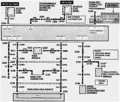 ford f250 trailer wiring diagram admirable wiring diagram simple ford f250 trailer wiring diagram admirable wiring diagram simple detail routingl ford f350 wiring