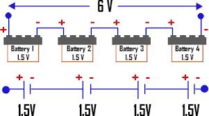 batteries in series batteries in parallel tutorvista com batteries in series
