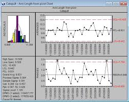 Lean Six Sigma Control Chart X Bar Range Charts X Bar Chart Software Quality America