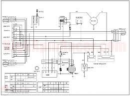 110cc chinese atv wiring diagram in bajawd90ur wd jpg wiring diagram Roketa 110cc Atv Wiring Diagram 110cc chinese atv wiring diagram in bajawd90ur wd jpg wiring diagram for 110cc roketa atv