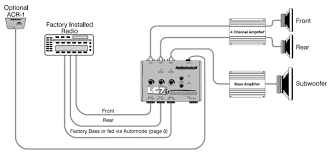 car application diagrams audiocontrol basic · basic · basic
