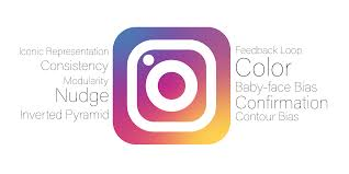 Face Design App 10 Universal Design Principles As Used By Instagram