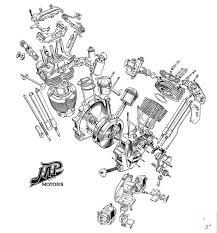 V-Twin engine exploded view | Dream Garage.... | Pinterest ...