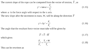 in order to evaluate the forces in a high line the initial tension and initial slope of the rope will need to be defined at the beginning of the