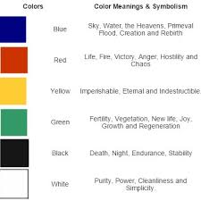 Color Meanings Chart Color Meaning Chart Download Scientific Diagram
