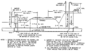 Carrier Pipe Sizing Chart Up Pipeline Engineering Specs