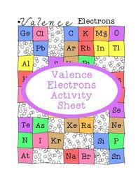 Valence Electrons Chart Pdf Periodic Table Groups Periods Valence Electrons Worksheets