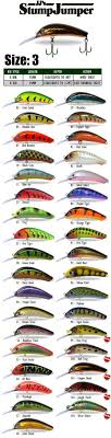Vintage Bomber Lure Color Chart Lure Hub Oz