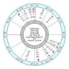 Johnny Depp Birth Chart Johnny Depp Seemed A Good Idea At The Time Astroinform