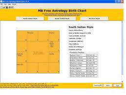 Astrology Natal Birth Chart
