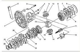 do you have a diagram for the rear end of 98 chevy s10 graphic