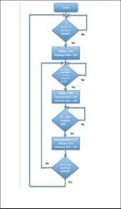 trailer plug wiring diagram us images plc io wiring diagram plc home wiring diagrams and cars manual